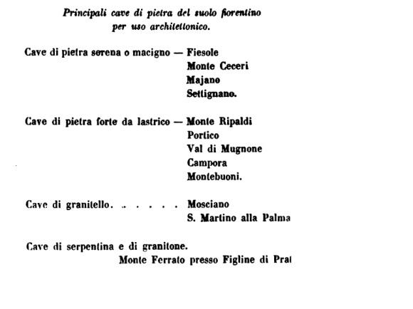 Le cave a Firenze attive nel 1841