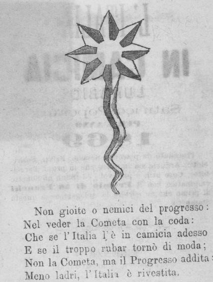 """Una pagina dal Lunario """"L'Italia in camicia"""""""