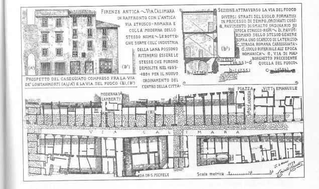 Corinto Corinti, via Calimala un raffronto con il tracciato etrusco-romano