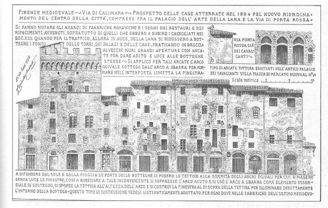 Corinto Corinti, via Calimala