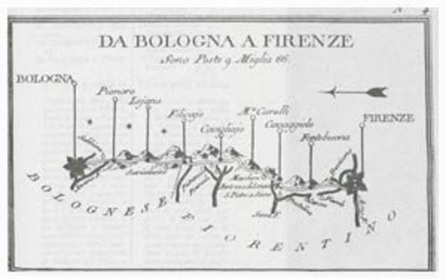 Il percorso** della Postale regia da Firenze a Bologna