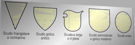 Forme dello scudo