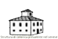 Struttura architettonica di una colonica del senese