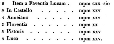 Le stazioni di posta da Faenza a Lucca riportate nell'Itinerarium Antonini